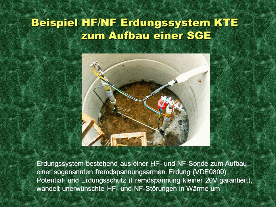 Beispiel HF/NF Erdungssystem KTE zum Aufbau einer SGE Beispiel HF/NF Erdungssystem KTE zum Aufbau einer SGE Erdungssystem bestehend aus einer HF- und