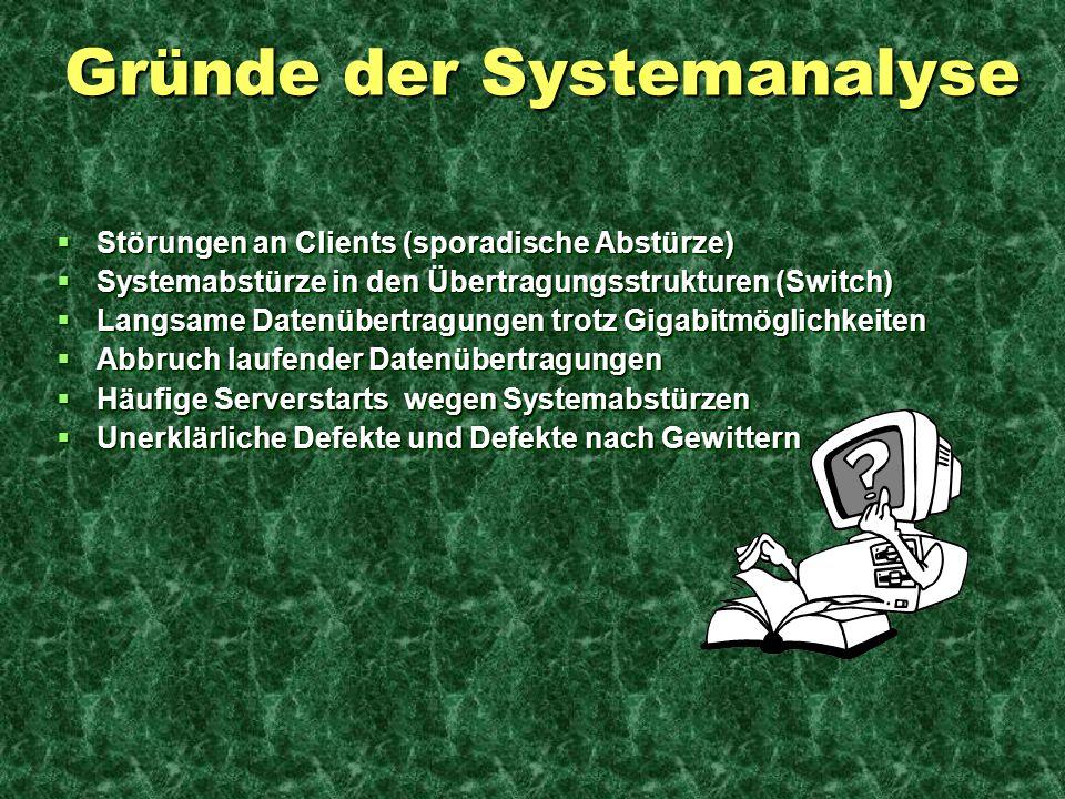 Gründe der Systemanalyse Störungen an Clients (sporadische Abstürze) Störungen an Clients (sporadische Abstürze) Systemabstürze in den Übertragungsstr