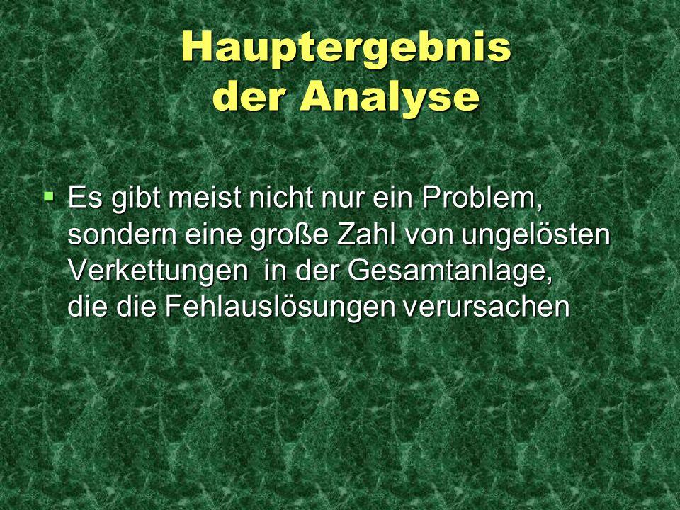 Hauptergebnis der Analyse Es gibt meist nicht nur ein Problem, sondern eine große Zahl von ungelösten Verkettungen in der Gesamtanlage, die die Fehlau
