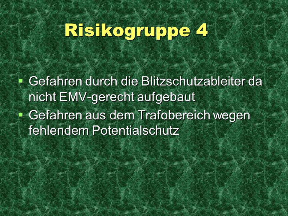 Risikogruppe 4 Risikogruppe 4 Gefahren durch die Blitzschutzableiter da nicht EMV-gerecht aufgebaut Gefahren durch die Blitzschutzableiter da nicht EM