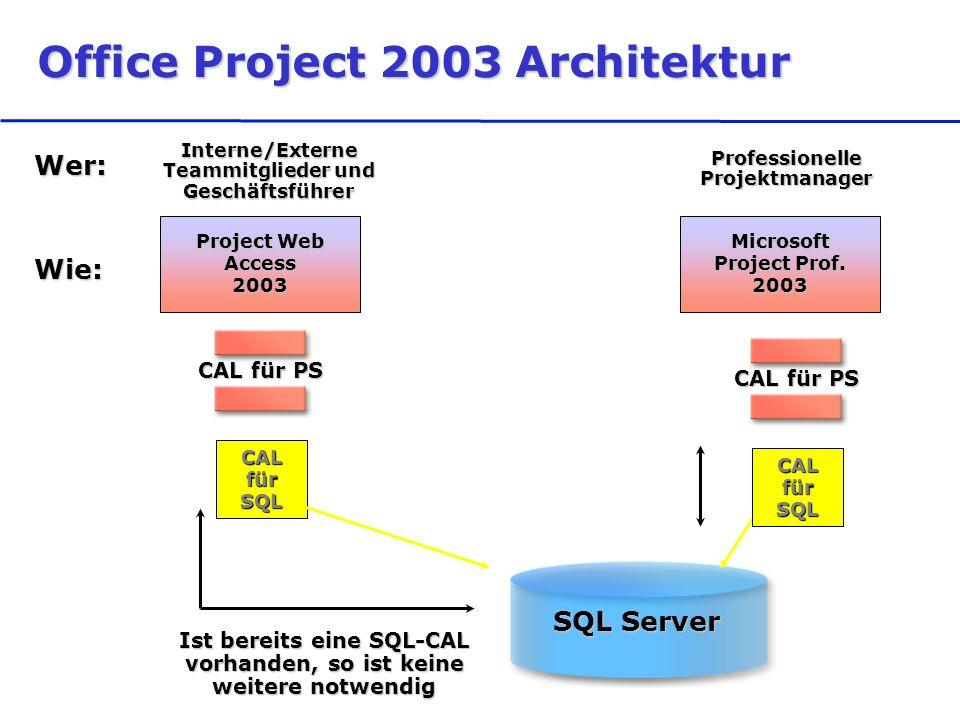 Office Project 2003 Architektur SQL Server Professionelle Projektmanager Wer: Wie: Ist bereits eine SQL-CAL vorhanden, so ist keine weitere notwendig Interne/Externe Teammitglieder und Geschäftsführer CAL für SQL CAL für PS CAL für SQL CAL für PS Project Web Access 2003 Microsoft Project Prof.