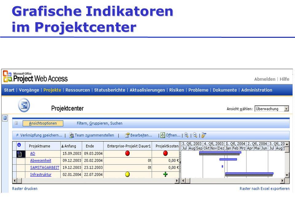 Grafische Indikatoren im Projektcenter
