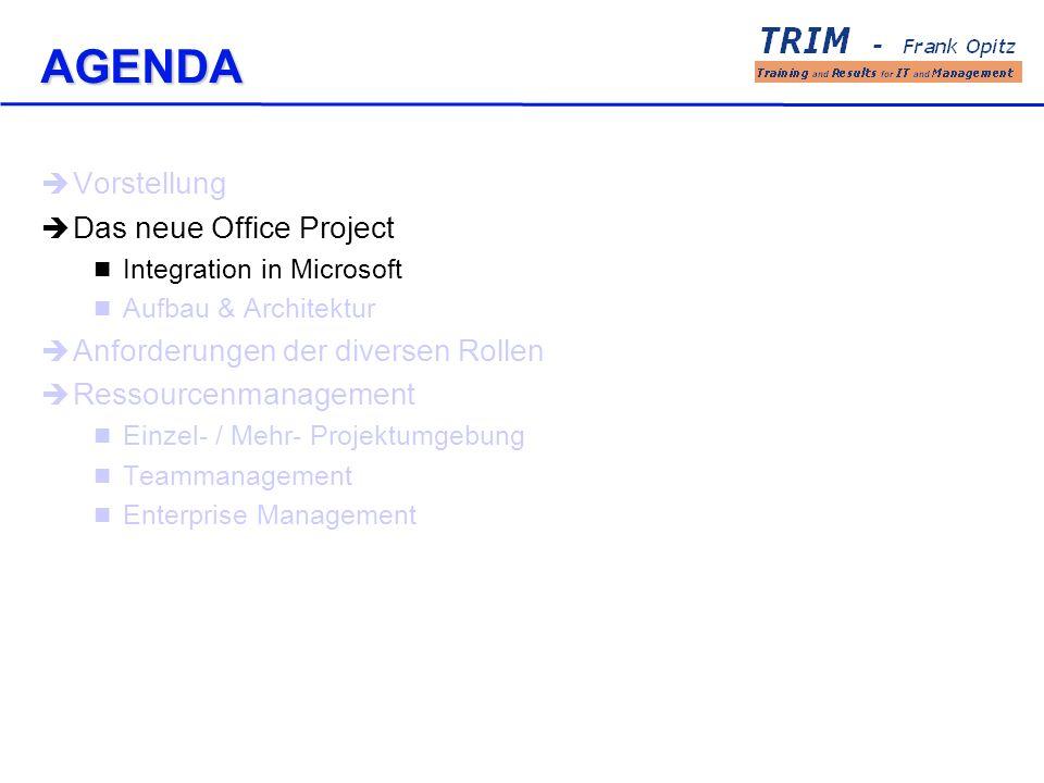 SQL Server Enterprise Aufbau & Ablauf Projektplandaten Zuordnung, Vorgang, Ressource, Projektdaten ProfessionalWeb Client ÖffnenSpeichern Veröffentlichen Ansichten Project Server