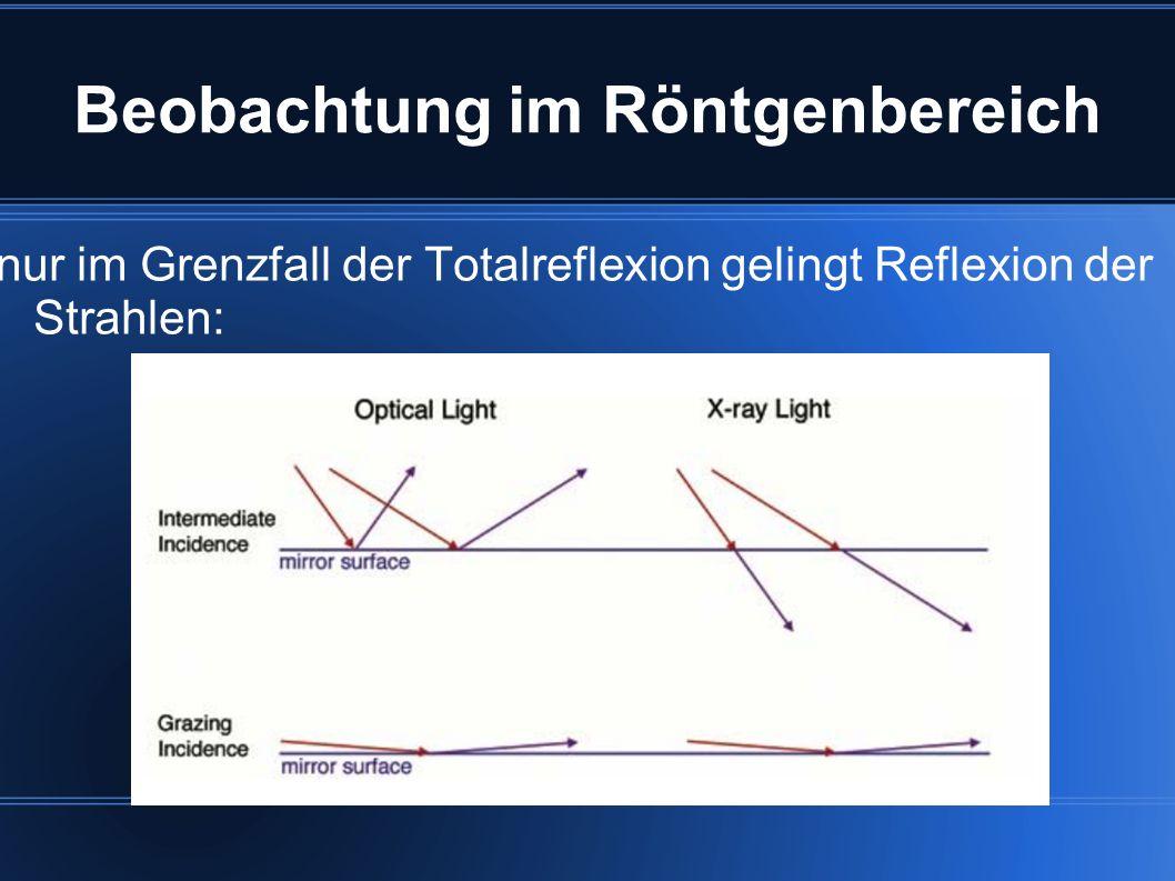 Beobachtung im Röntgenbereich nur im Grenzfall der Totalreflexion gelingt Reflexion der Strahlen: