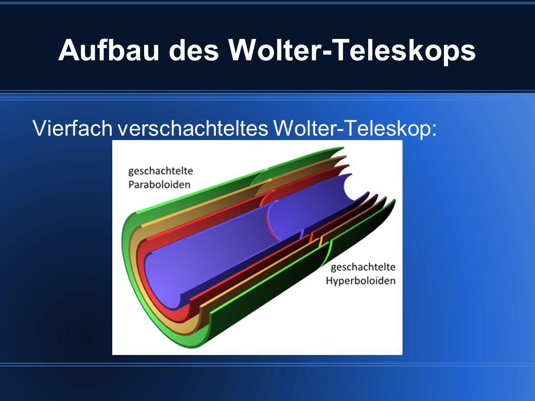 Aufbau des Wolter-Teleskops Vierfach verschachteltes Wolter-Teleskop: