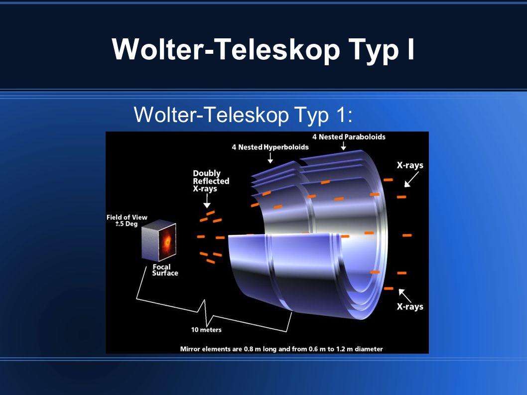 Wolter-Teleskop Typ I Wolter-Teleskop Typ 1:
