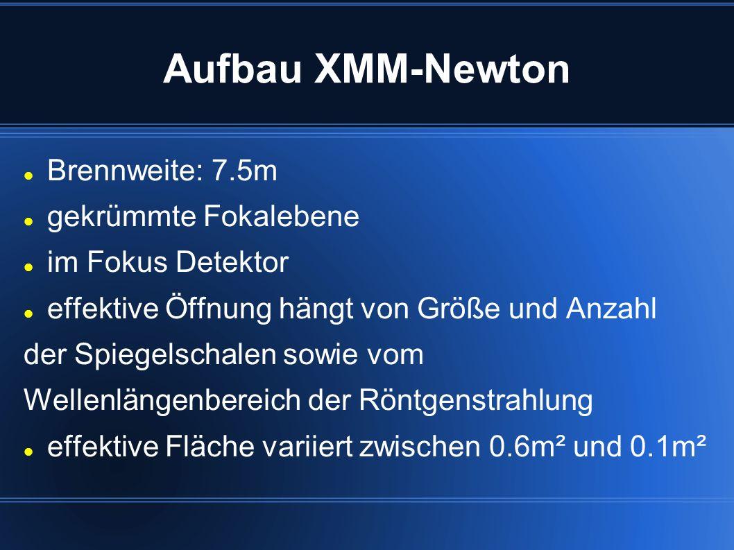 Aufbau XMM-Newton Brennweite: 7.5m gekrümmte Fokalebene im Fokus Detektor effektive Öffnung hängt von Größe und Anzahl der Spiegelschalen sowie vom We