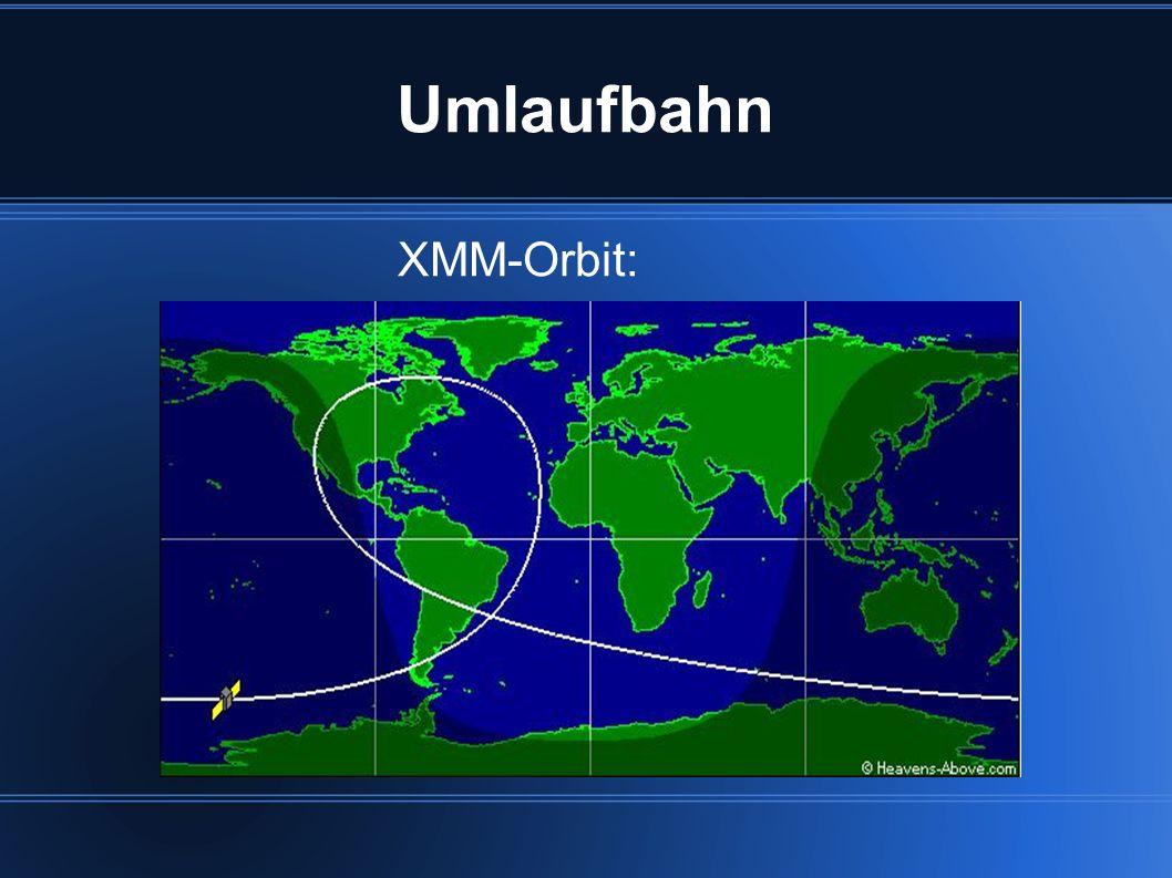 Aufbau war damals Europa s massereichster Satellit 3.8 Tonnen schwer Tubuslänge: 6.8 Meter Satellit 10 Meter lang Durchmesser der größten Spiegelschale: 70cm