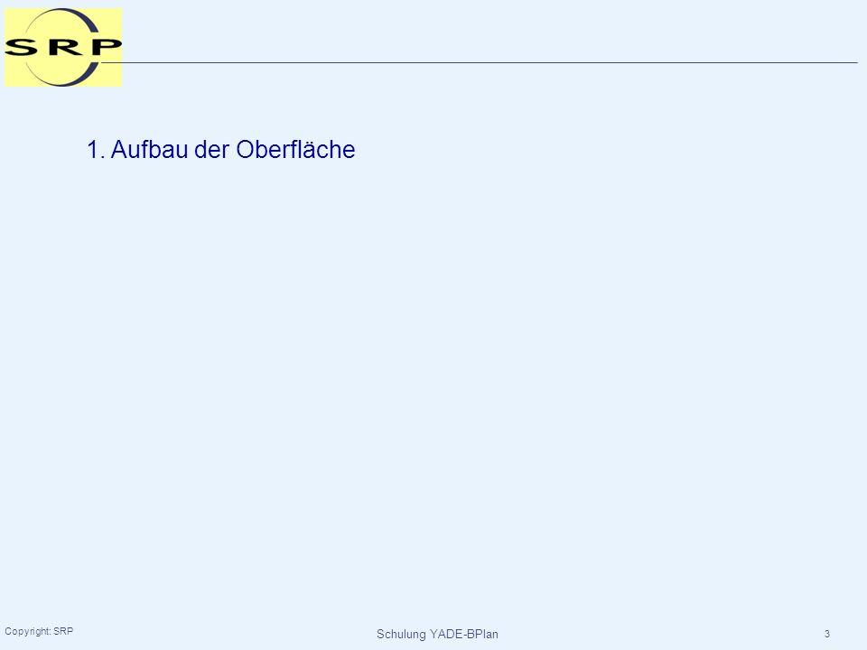 Schulung YADE-BPlan Copyright: SRP 14...{4.