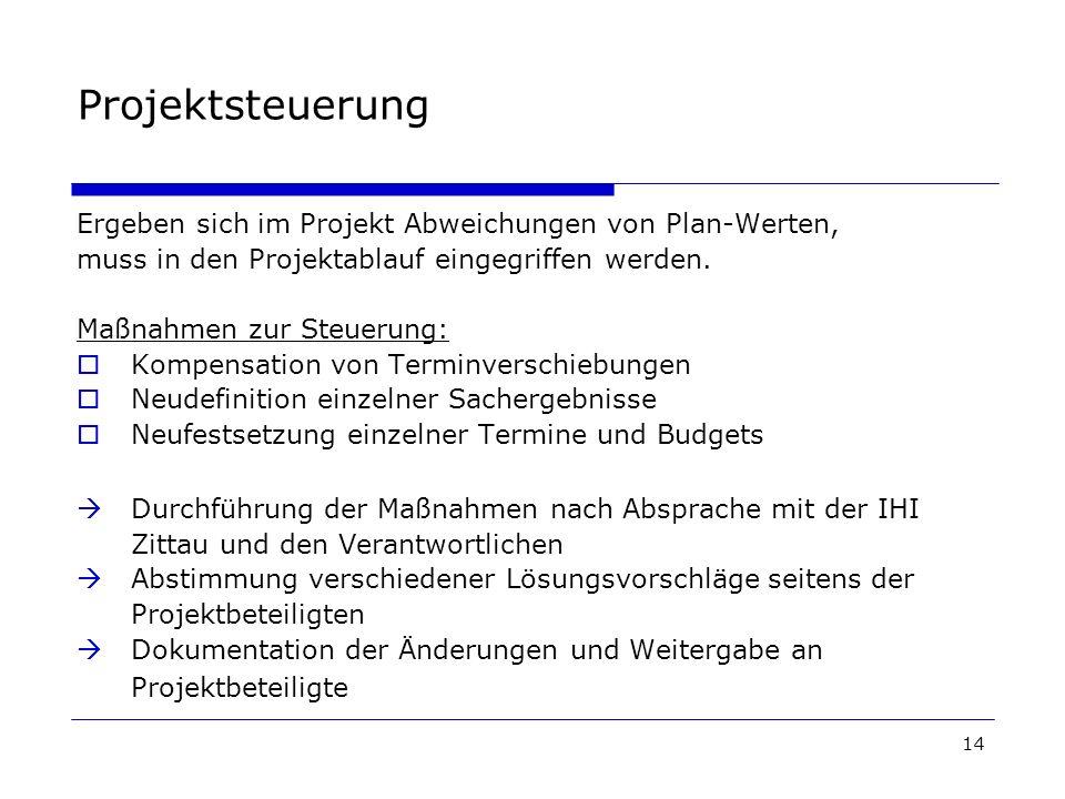 14 Projektsteuerung Ergeben sich im Projekt Abweichungen von Plan-Werten, muss in den Projektablauf eingegriffen werden.