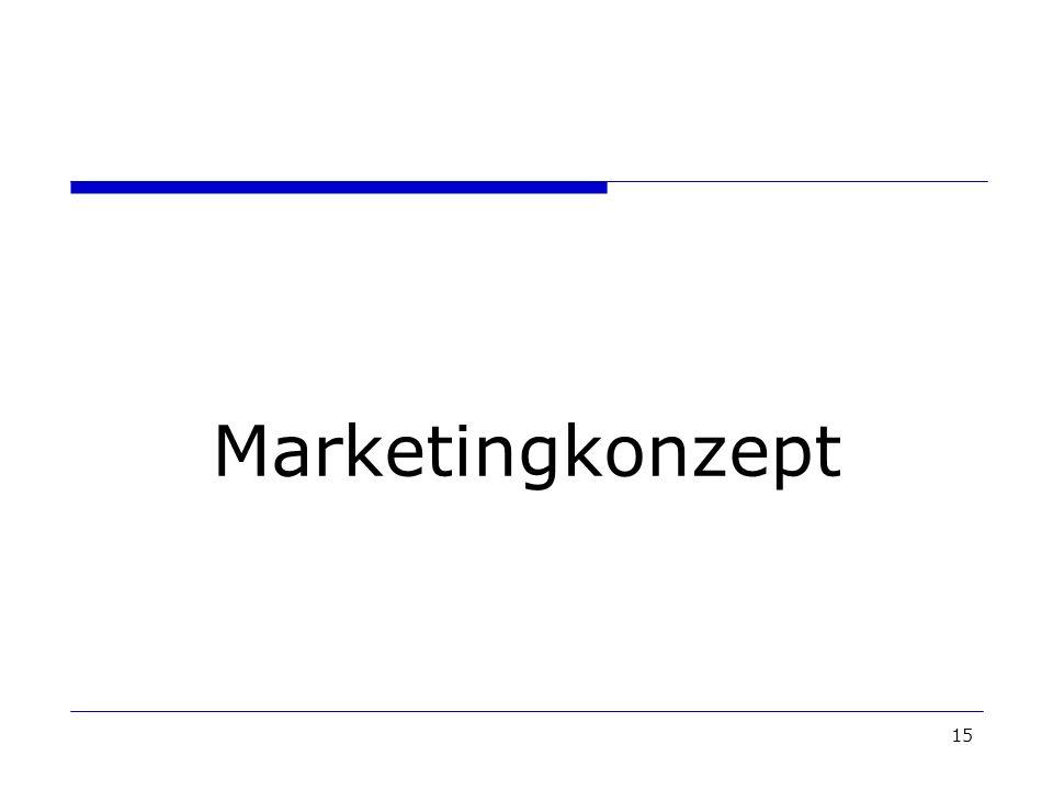 15 Marketingkonzept
