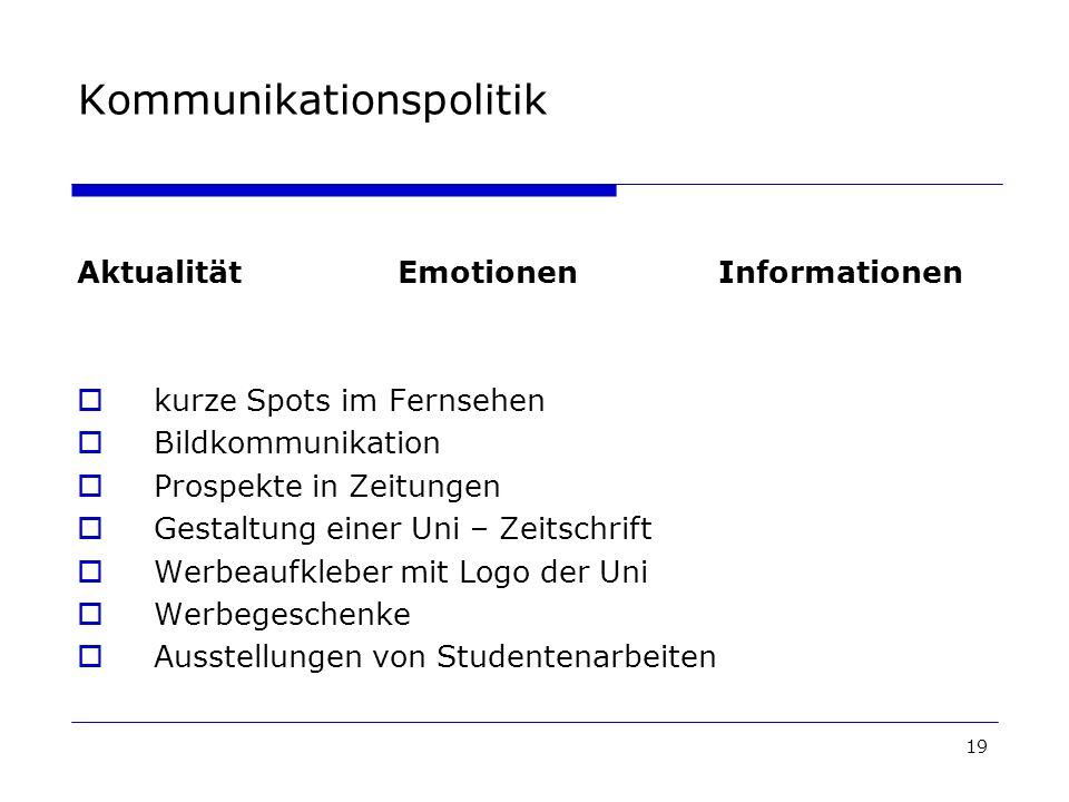 19 Kommunikationspolitik Aktualität Emotionen Informationen kurze Spots im Fernsehen Bildkommunikation Prospekte in Zeitungen Gestaltung einer Uni – Z