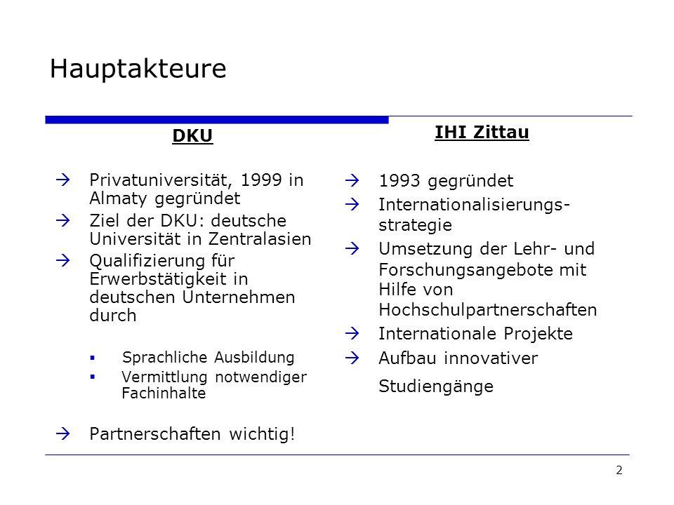 2 Hauptakteure DKU Privatuniversität, 1999 in Almaty gegründet Ziel der DKU: deutsche Universität in Zentralasien Qualifizierung für Erwerbstätigkeit in deutschen Unternehmen durch Sprachliche Ausbildung Vermittlung notwendiger Fachinhalte Partnerschaften wichtig.
