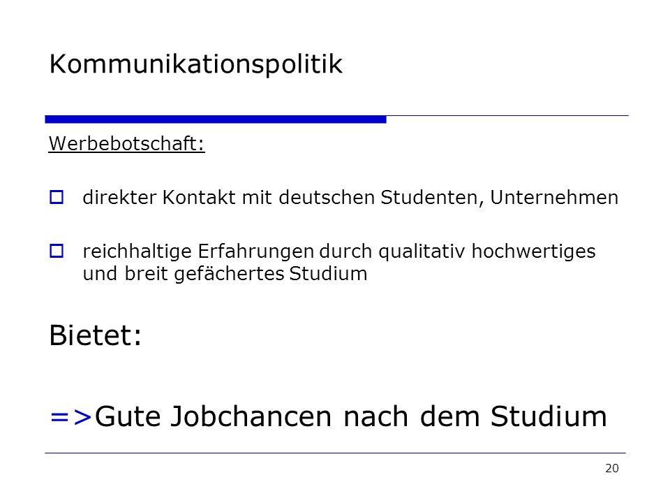 20 Kommunikationspolitik Werbebotschaft: direkter Kontakt mit deutschen Studenten, Unternehmen reichhaltige Erfahrungen durch qualitativ hochwertiges