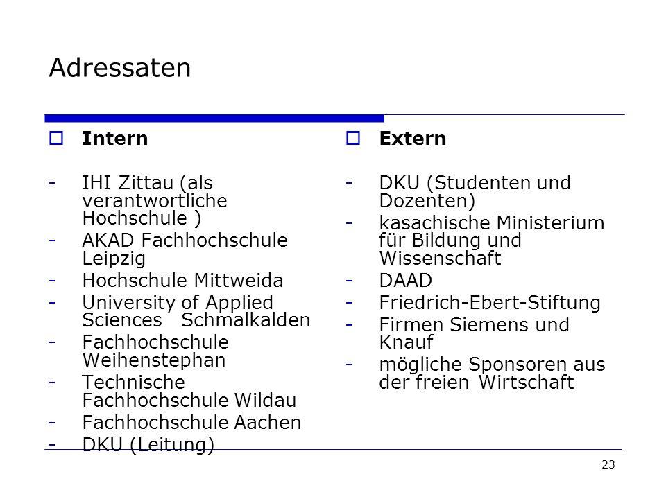 23 Adressaten Intern -IHI Zittau (als verantwortliche Hochschule ) -AKAD Fachhochschule Leipzig -Hochschule Mittweida -University of Applied Sciences