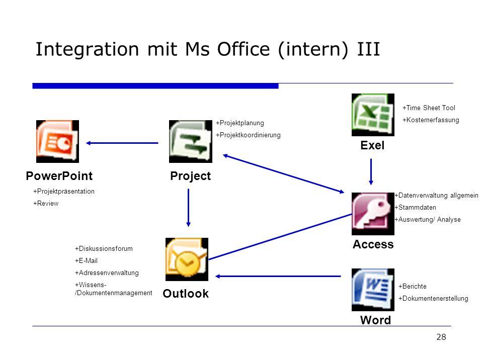 28 Integration mit Ms Office (intern) III PowerPoint Outlook Project Exel Access Word +Diskussionsforum +E-Mail +Adressenverwaltung +Wissens- /Dokumen