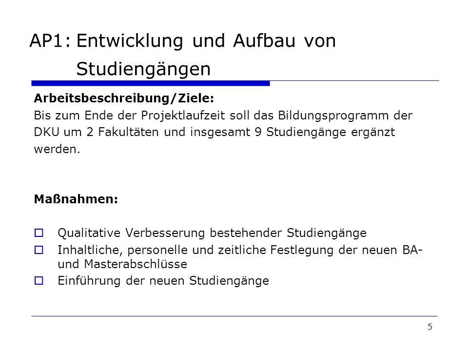 5 AP1:Entwicklung und Aufbau von Studiengängen Arbeitsbeschreibung/Ziele: Bis zum Ende der Projektlaufzeit soll das Bildungsprogramm der DKU um 2 Fakultäten und insgesamt 9 Studiengänge ergänzt werden.