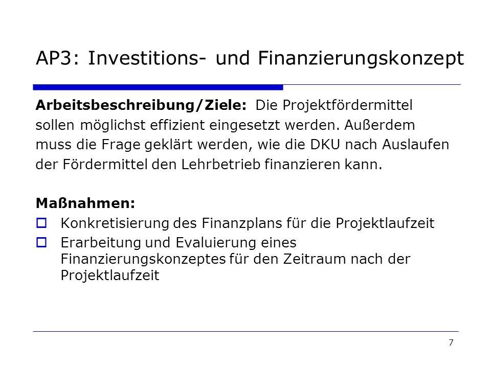 7 AP3: Investitions- und Finanzierungskonzept Arbeitsbeschreibung/Ziele: Die Projektfördermittel sollen möglichst effizient eingesetzt werden. Außerde
