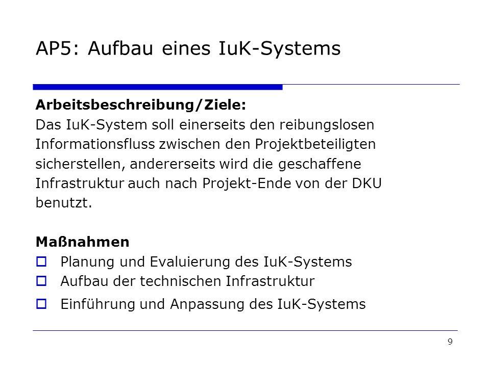 9 AP5: Aufbau eines IuK-Systems Arbeitsbeschreibung/Ziele: Das IuK-System soll einerseits den reibungslosen Informationsfluss zwischen den Projektbeteiligten sicherstellen, andererseits wird die geschaffene Infrastruktur auch nach Projekt-Ende von der DKU benutzt.