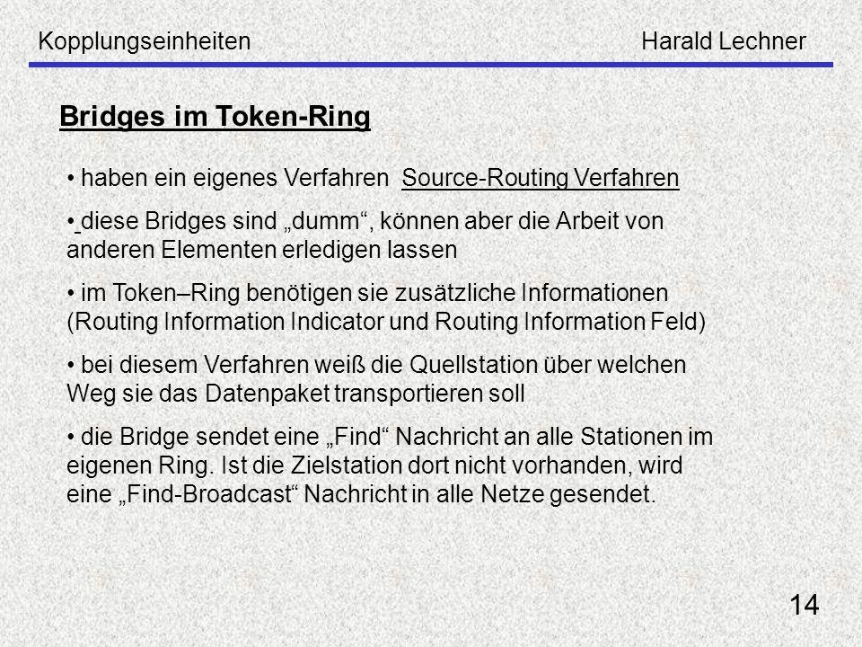 KopplungseinheitenHarald Lechner 14 Bridges im Token-Ring haben ein eigenes Verfahren Source-Routing Verfahren diese Bridges sind dumm, können aber di