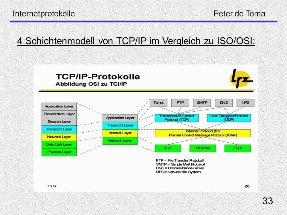 InternetprotokollePeter de Toma 33 4 Schichtenmodell von TCP/IP im Vergleich zu ISO/OSI: