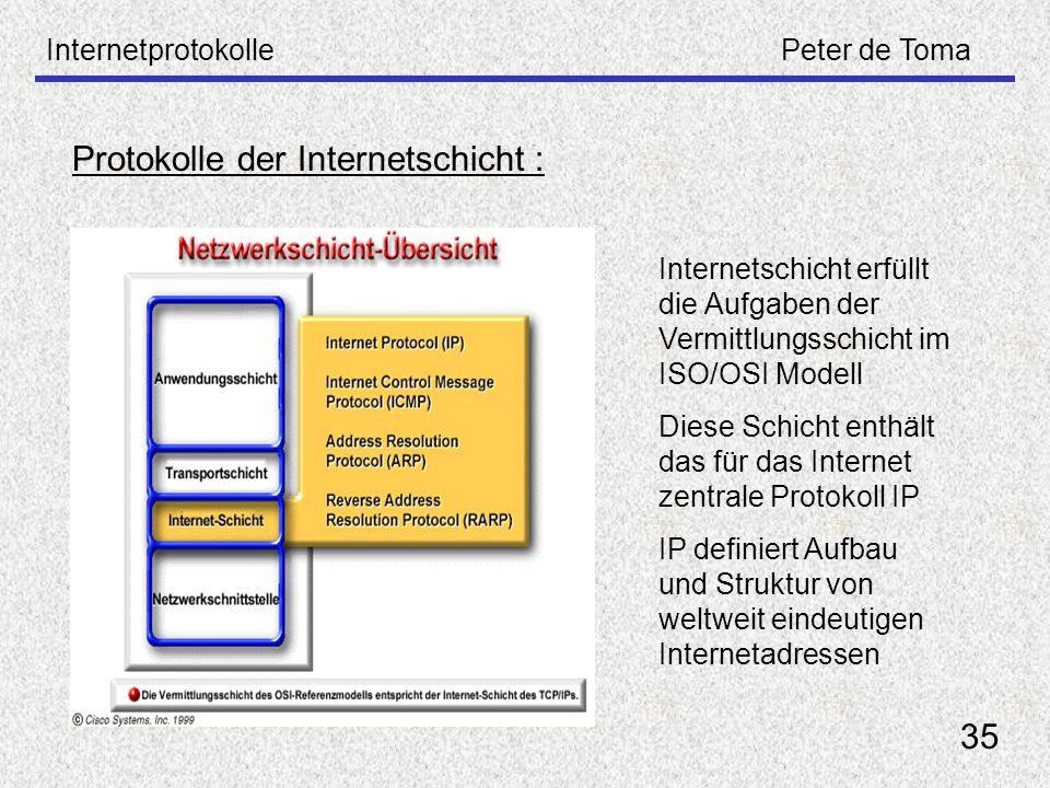 InternetprotokollePeter de Toma 35 Protokolle der Internetschicht : Internetschicht erfüllt die Aufgaben der Vermittlungsschicht im ISO/OSI Modell Die