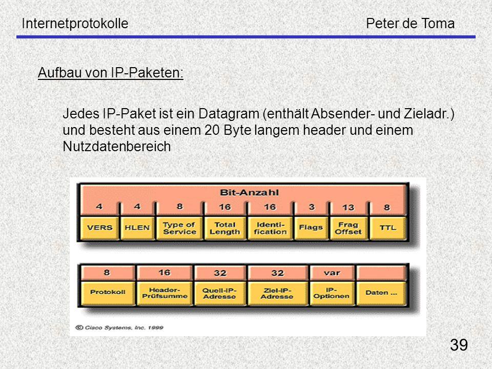 InternetprotokollePeter de Toma 39 Aufbau von IP-Paketen: Jedes IP-Paket ist ein Datagram (enthält Absender- und Zieladr.) und besteht aus einem 20 By