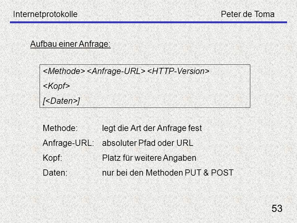InternetprotokollePeter de Toma 53 Aufbau einer Anfrage: [ ] Methode: legt die Art der Anfrage fest Anfrage-URL:absoluter Pfad oder URL Kopf: Platz fü