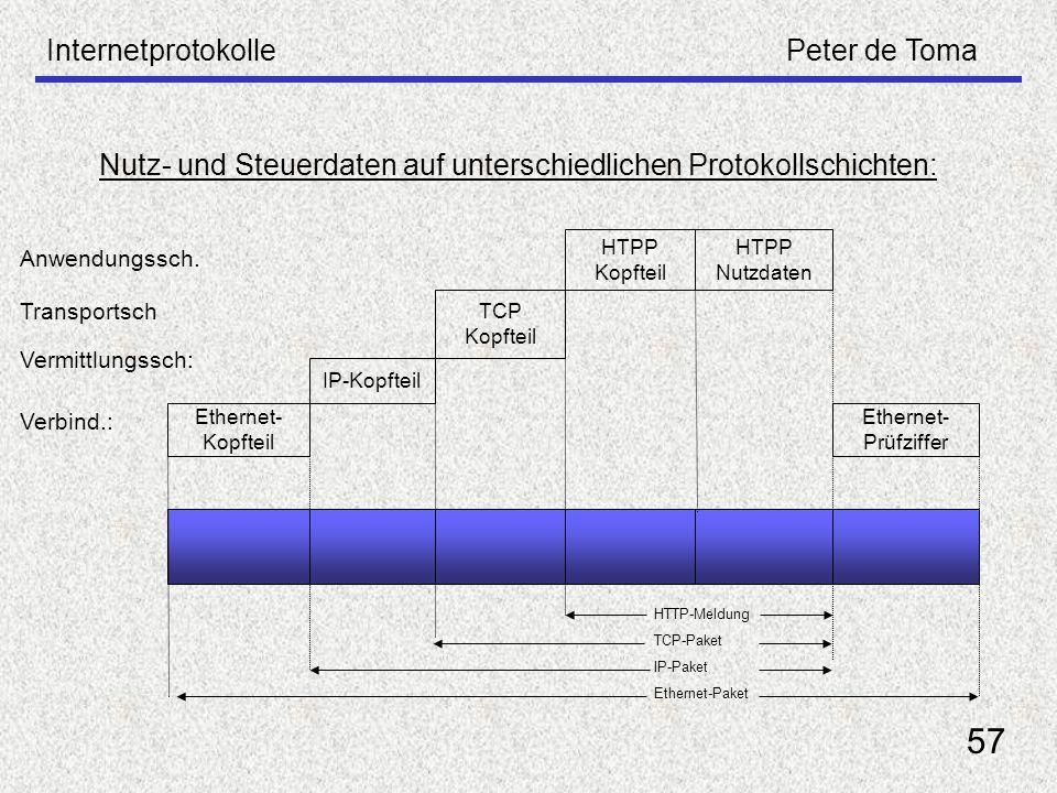 InternetprotokollePeter de Toma 57 Nutz- und Steuerdaten auf unterschiedlichen Protokollschichten: HTTP-Meldung TCP-Paket IP-Paket Ethernet-Paket Ethe