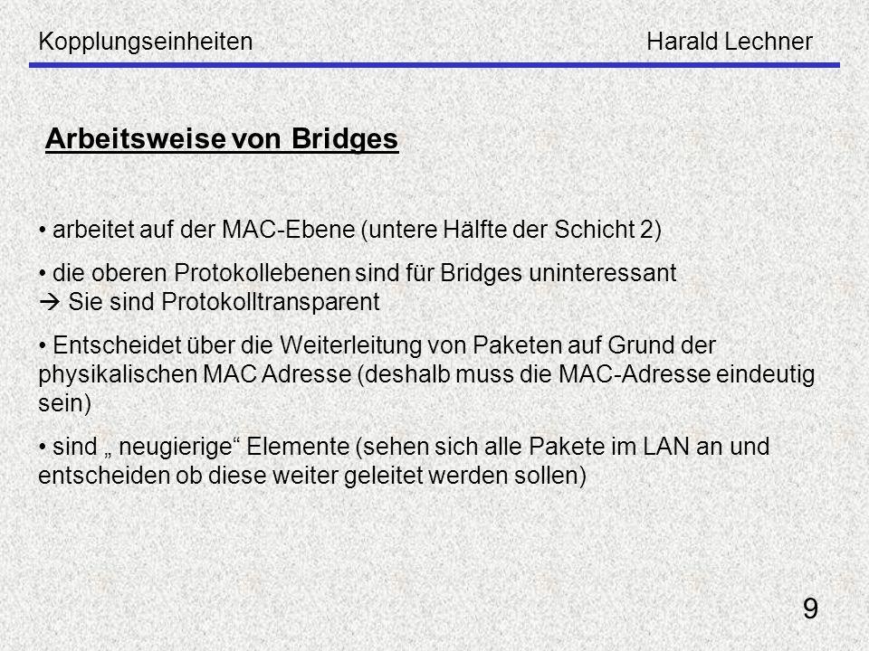 KopplungseinheitenHarald Lechner 9 Arbeitsweise von Bridges arbeitet auf der MAC-Ebene (untere Hälfte der Schicht 2) die oberen Protokollebenen sind f