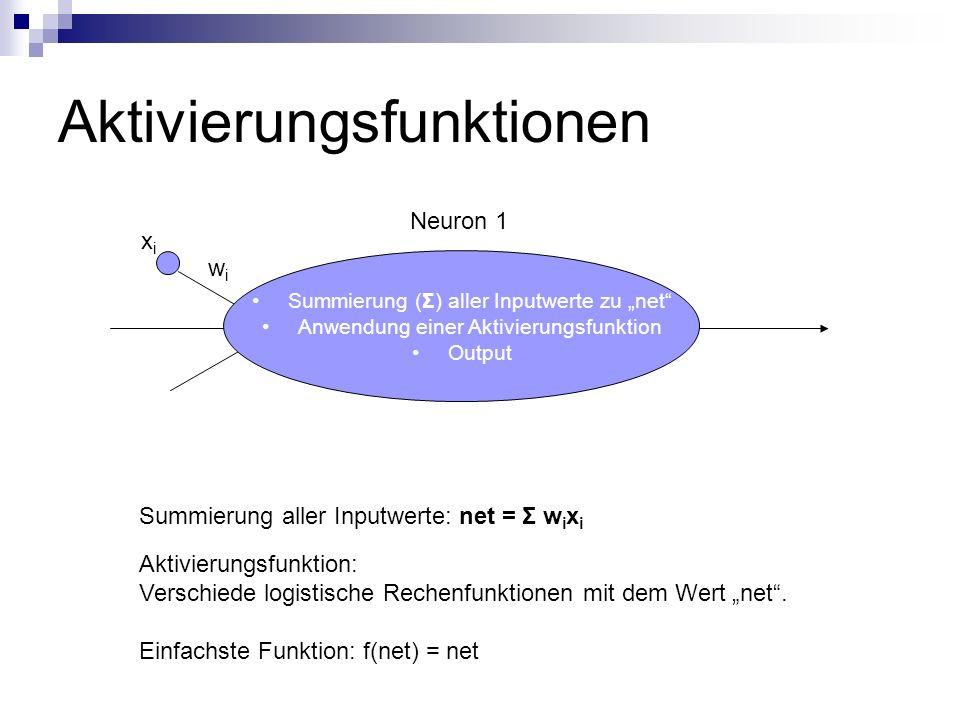Aktivierungsfunktionen Neuron 1 Summierung (Σ) aller Inputwerte zu net Anwendung einer Aktivierungsfunktion Output Summierung aller Inputwerte: net =