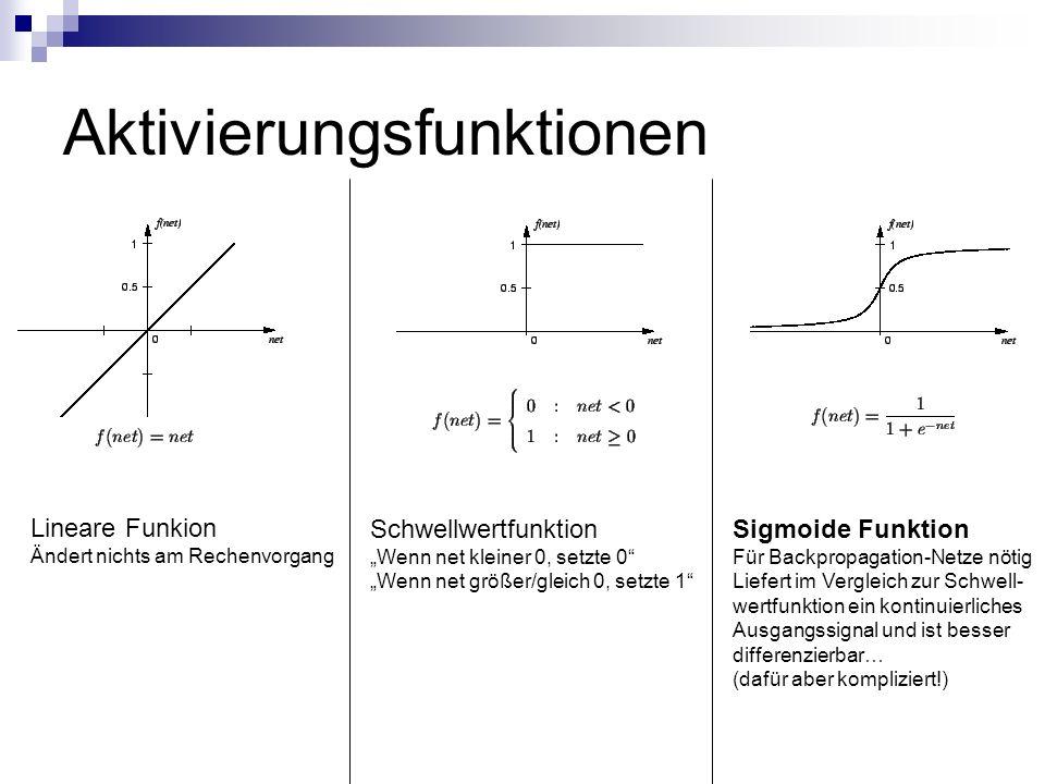 Aktivierungsfunktionen Lineare Funkion Ändert nichts am Rechenvorgang Schwellwertfunktion Wenn net kleiner 0, setzte 0 Wenn net größer/gleich 0, setzt