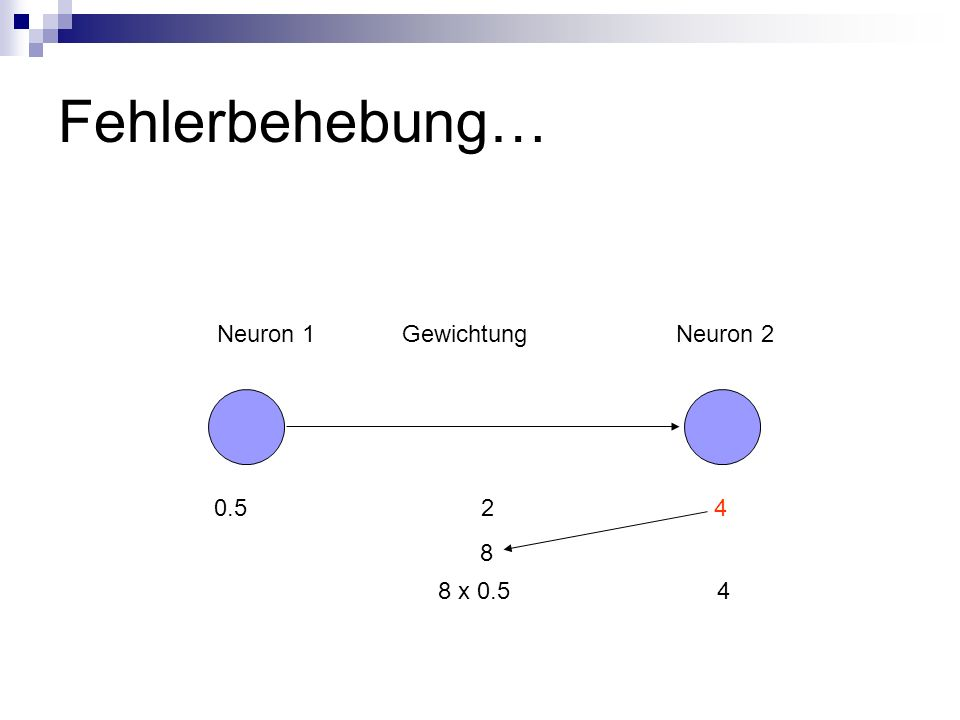 Fehlerbehebung… 0.5 2 4 Neuron 1 Gewichtung Neuron 2 8 8 x 0.5 4