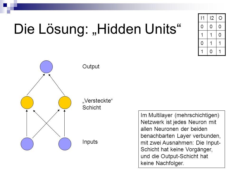 Die Lösung: Hidden Units Output Versteckte Schicht Inputs Im Multilayer (mehrschichtigen) Netzwerk ist jedes Neuron mit allen Neuronen der beiden bena