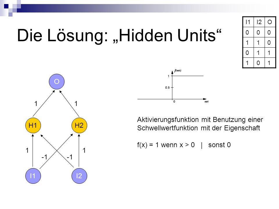 Die Lösung: Hidden Units I1I2 O H1H2 1 1 1 1 I1I2O 000 110 011 101 Aktivierungsfunktion mit Benutzung einer Schwellwertfunktion mit der Eigenschaft f(