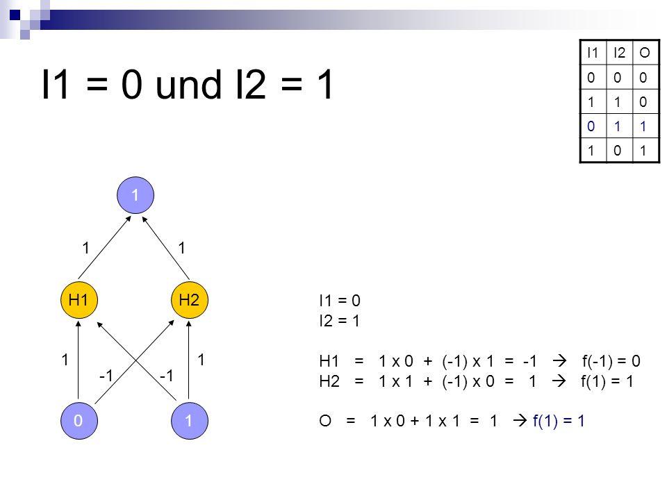 I1 = 0 und I2 = 1 I1I2O 000 110 011 101 01 1 H1H2 1 1 1 1 I1 = 0 I2 = 1 H1 = 1 x 0 + (-1) x 1 = -1 f(-1) = 0 H2 = 1 x 1 + (-1) x 0 = 1 f(1) = 1 O = 1