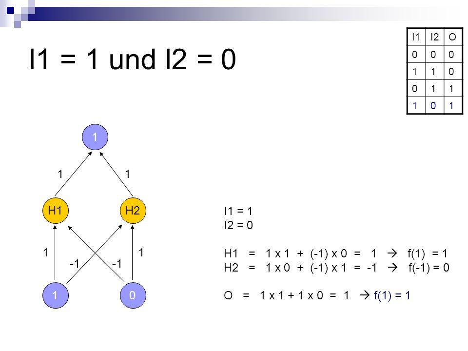 I1 = 1 und I2 = 0 I1I2O 000 110 011 101 10 1 H1H2 1 1 1 1 I1 = 1 I2 = 0 H1 = 1 x 1 + (-1) x 0 = 1 f(1) = 1 H2 = 1 x 0 + (-1) x 1 = -1 f(-1) = 0 O = 1