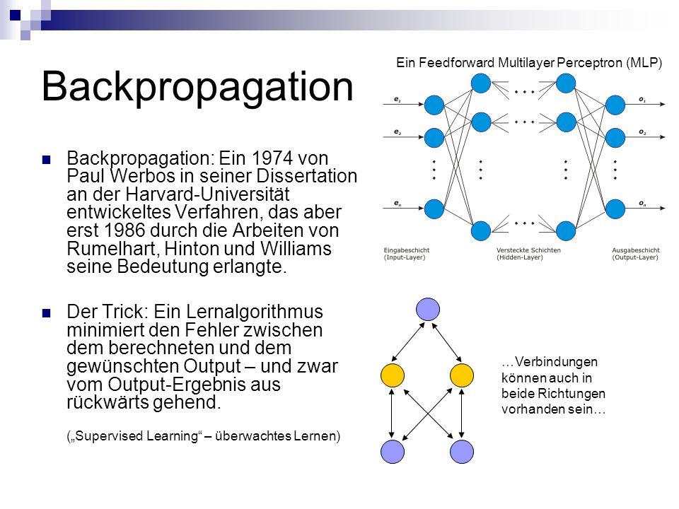 Backpropagation Backpropagation: Ein 1974 von Paul Werbos in seiner Dissertation an der Harvard-Universität entwickeltes Verfahren, das aber erst 1986