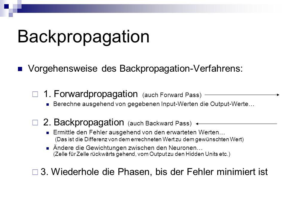 Backpropagation Vorgehensweise des Backpropagation-Verfahrens: 1. Forwardpropagation (auch Forward Pass) Berechne ausgehend von gegebenen Input-Werten
