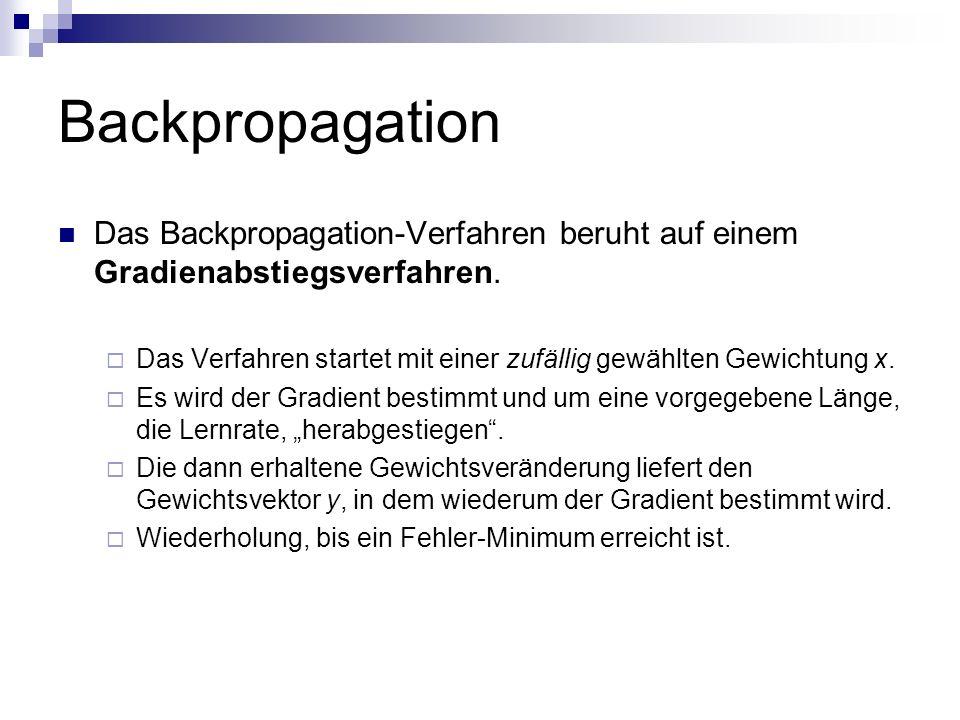 Backpropagation Das Backpropagation-Verfahren beruht auf einem Gradienabstiegsverfahren. Das Verfahren startet mit einer zufällig gewählten Gewichtung