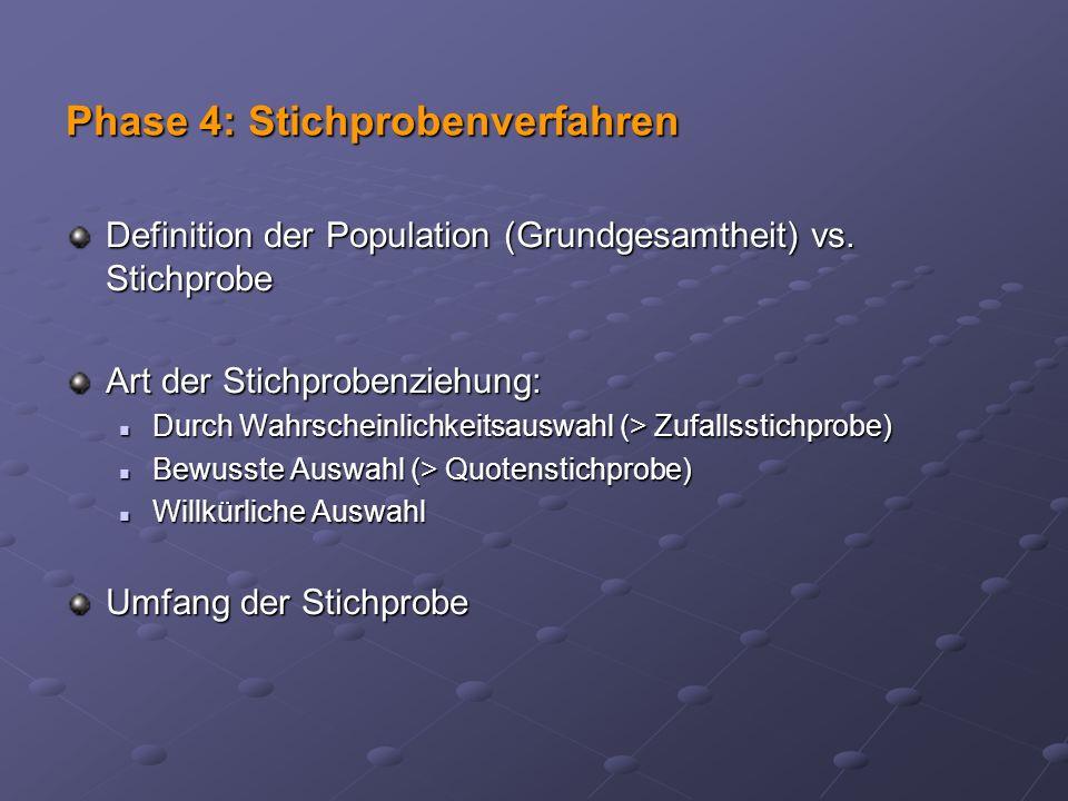 Definition der Population (Grundgesamtheit) vs. Stichprobe Art der Stichprobenziehung: Durch Wahrscheinlichkeitsauswahl (> Zufallsstichprobe) Durch Wa