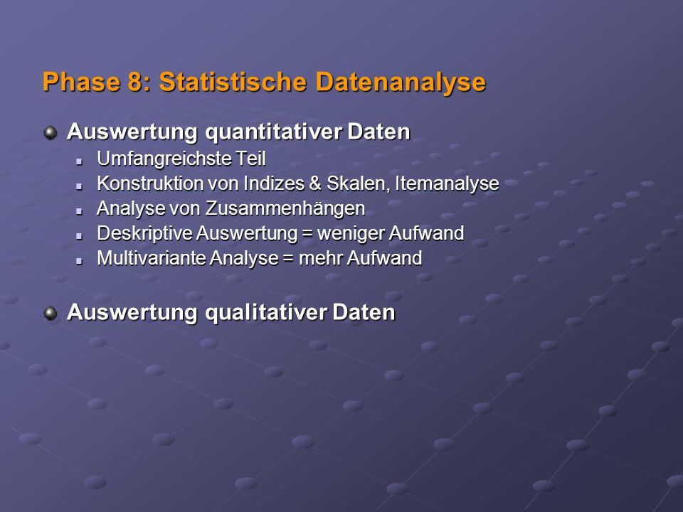 Auswertung quantitativer Daten Umfangreichste Teil Umfangreichste Teil Konstruktion von Indizes & Skalen, Itemanalyse Konstruktion von Indizes & Skale