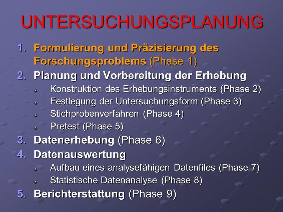 1.Formulierung und Präzisierung des Forschungsproblems (Phase 1) 2.Planung und Vorbereitung der Erhebung Konstruktion des Erhebungsinstruments (Phase