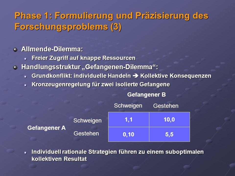 1.Formulierung und Präzisierung des Forschungsproblems (Phase 1) 2.Planung und Vorbereitung der Erhebung Konstruktion des Erhebungsinstruments (Phase 2) Festlegung der Untersuchungsform (Phase 3) Stichprobenverfahren (Phase 4) Pretest (Phase 5) 3.Datenerhebung (Phase 6) 4.Datenauswertung Aufbau eines analysefähigen Datenfiles (Phase 7) Statistische Datenanalyse (Phase 8) 5.Berichterstattung (Phase 9) UNTERSUCHUNGSPLANUNG