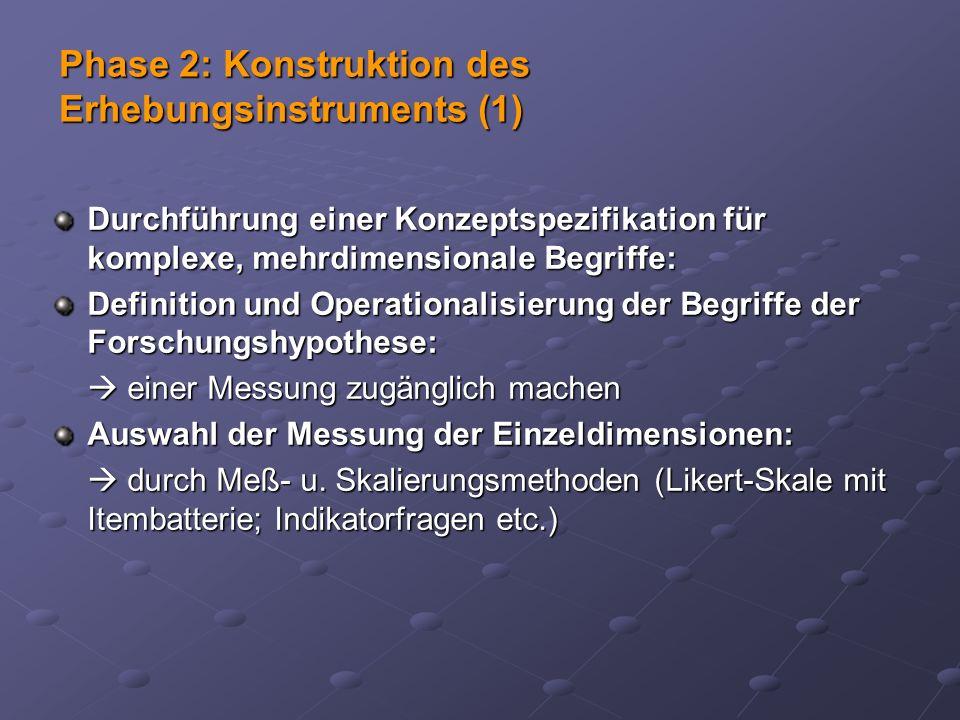 Phase 2: Konstruktion des Erhebungsinstruments (2) Konzeptspezifikation für das Wort Umweltbewusstsein Bewertungsdimension Bewertungsdimension Wissensdimension Wissensdimension Handlungsbereitschaftsdimension Handlungsbereitschaftsdimension Operationalisierung der Variablen Umweltbewusstsein: (unabhängige Variable) Aussagenbewertung (Grad der Übereinstimmung mit einer Aussage) Aussagenbewertung (Grad der Übereinstimmung mit einer Aussage) Umpolung der Items genauere Identifizierung der Zustimmung Umpolung der Items genauere Identifizierung der Zustimmung Likert-Skale (5er Skala) Likert-Skale (5er Skala) Art der Heizkostenabrechnung: (unabhängige Variable) Einzelfrage (indirekte Frage) Einzelfrage (indirekte Frage) Sparen von Heizenergie: (abhängige Variable) Einzelfrage (Indikatorfrage) Einzelfrage (Indikatorfrage)