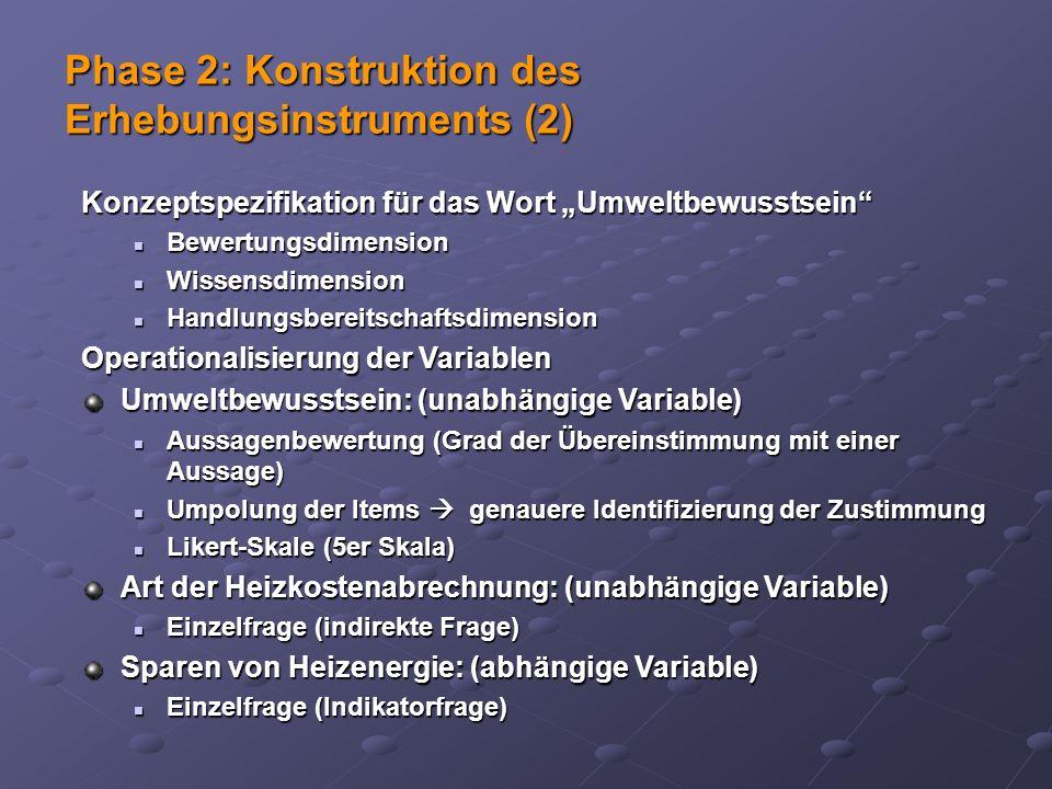 Phase 2: Konstruktion des Erhebungsinstruments (2) Konzeptspezifikation für das Wort Umweltbewusstsein Bewertungsdimension Bewertungsdimension Wissens