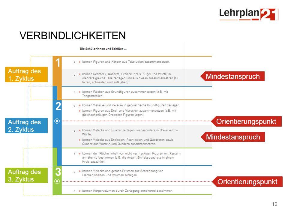D-EDK | ANLASS | DATUM 12 VERBINDLICHKEITEN Mindestanspruch Orientierungspunkt Auftrag des 3.