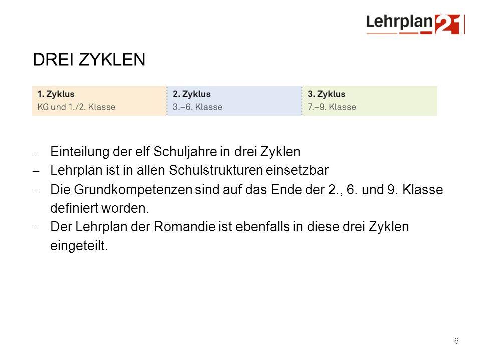 Amt für Volksschule Kernteam an der Arbeit seit März 2013 27 Juli / August 2013 Informationsveranstaltungen LP21, S.