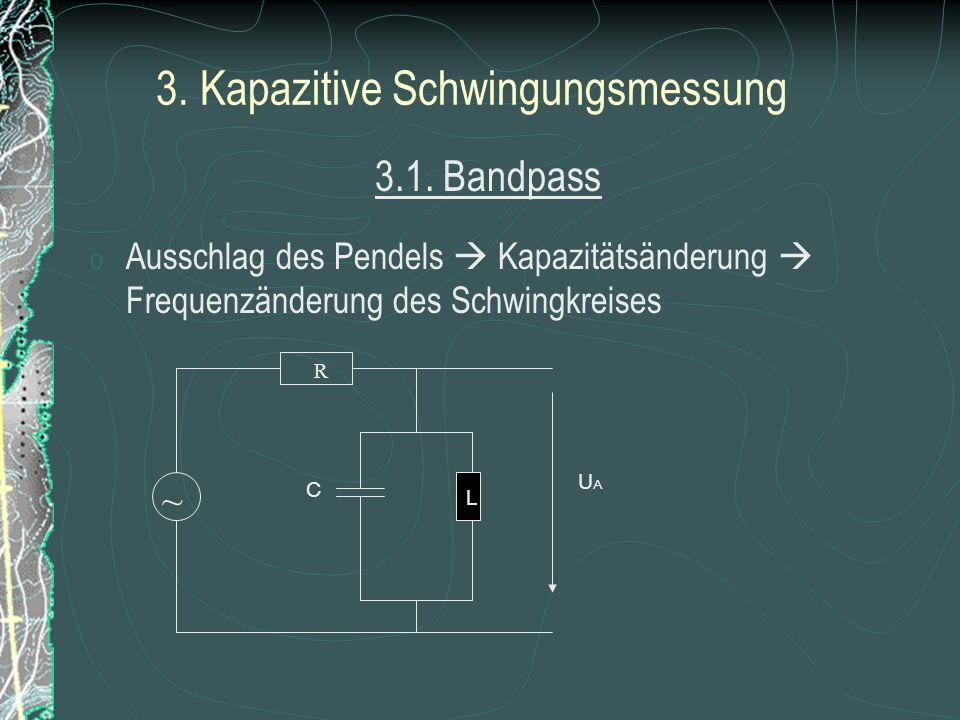 3. Kapazitive Schwingungsmessung Der Aufbau 3.1 Bandpass 3.2 Verstärker 3.3 PLL