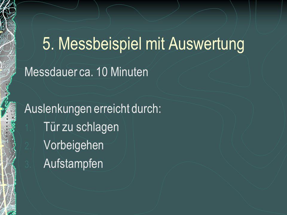 4. Auswertung auf dem Computer Speicherung 11 mal in der Sekunde wird Zeitpunkt und Wert der Messung in File abgespeichert anschließende Fourieranalys